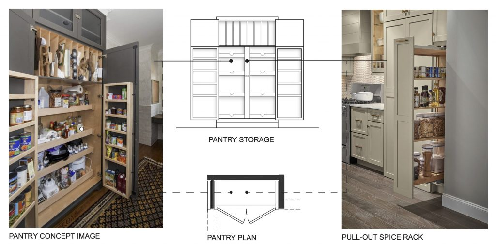 Pantry inspiration for a renovation to an historic Craftsman home